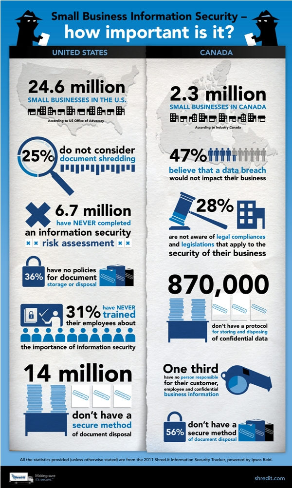 security-tracker-infographic-us-and-canada